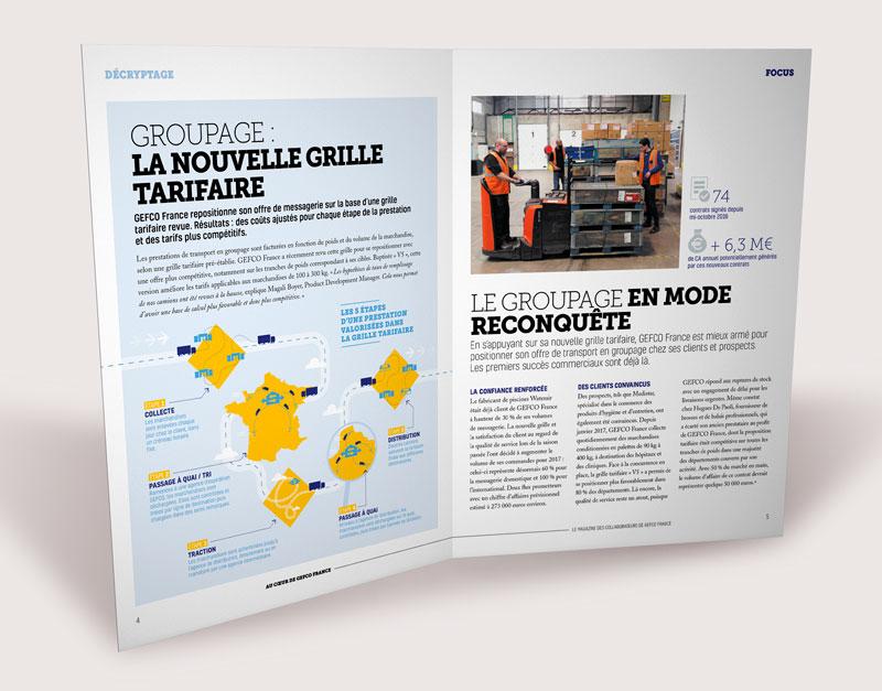 Gefco / Magazine Interne / Avec des Mots Communication éditoriale